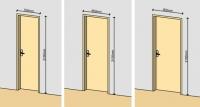 Hướng dẫn lắp đặt cửa gỗ, cửa nhựa ảnh hưởng rất lớn đến thẩm mỹ.