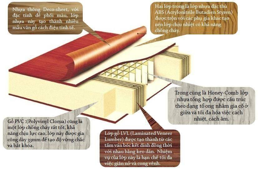 CỬA NHỰA CAO CẤP HÀN QUỐC KOS 116-K1129