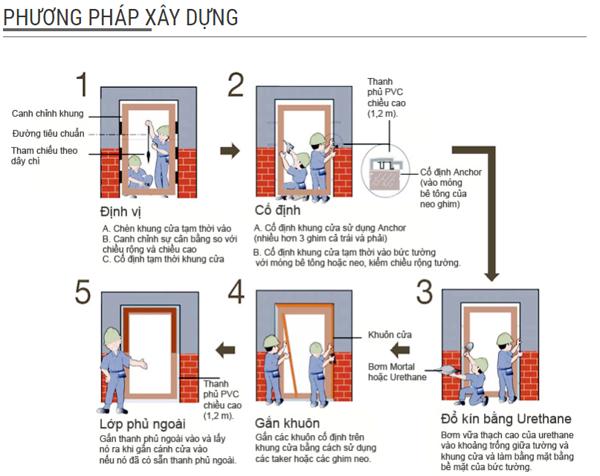Cách lắp đặt cửa nhựa ABS Hàn Quốc