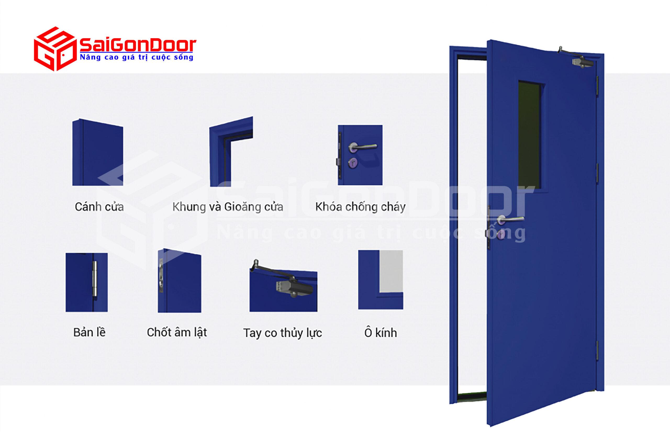 Thành phần cấu tạo hoàn thiện cửa chống cháy