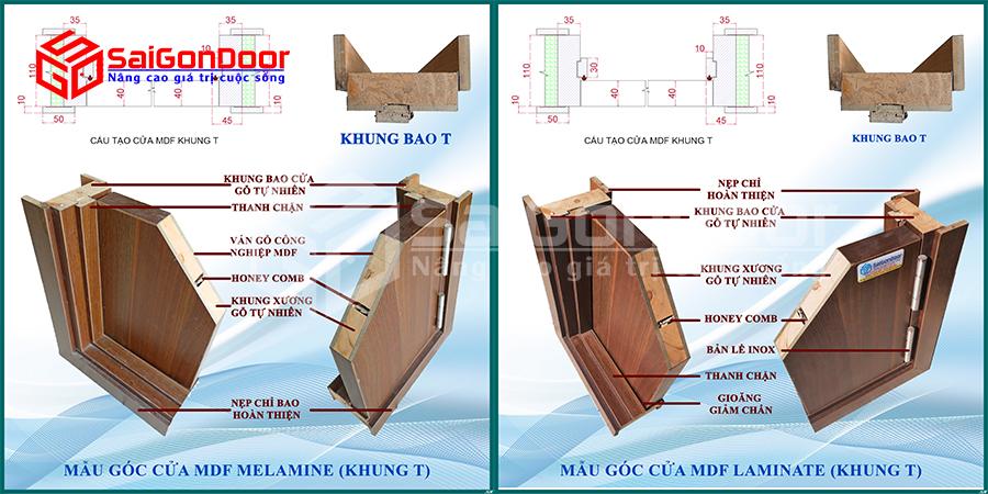 Cấu tạo mặt cắt góc và thông số kỹ thuật cửa gỗ MDF