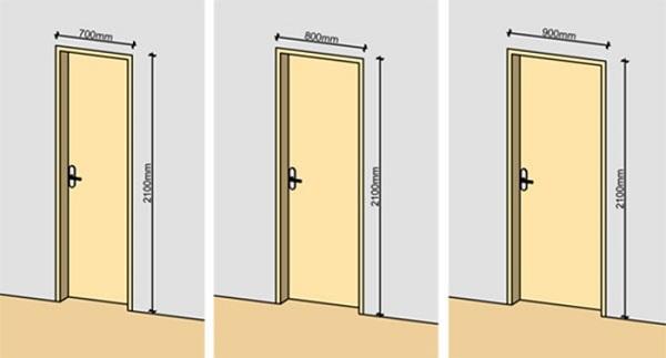 Những kích thước cho cửa phòng ngủ 1 cánh chuẩn phong thủy