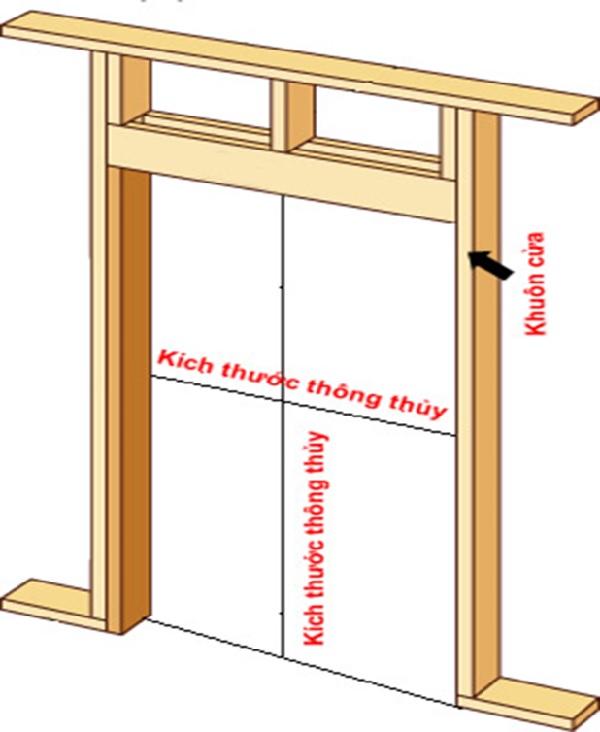Vị trí và tên gọi các kích thước trong cửa phòng ngủ 1 cánh bằng gỗ chuẩn phong thuỷ