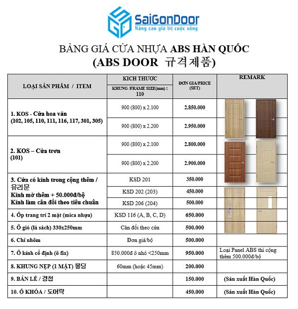 Bảng giá cửa nhựa ABS Hàn Quốc
